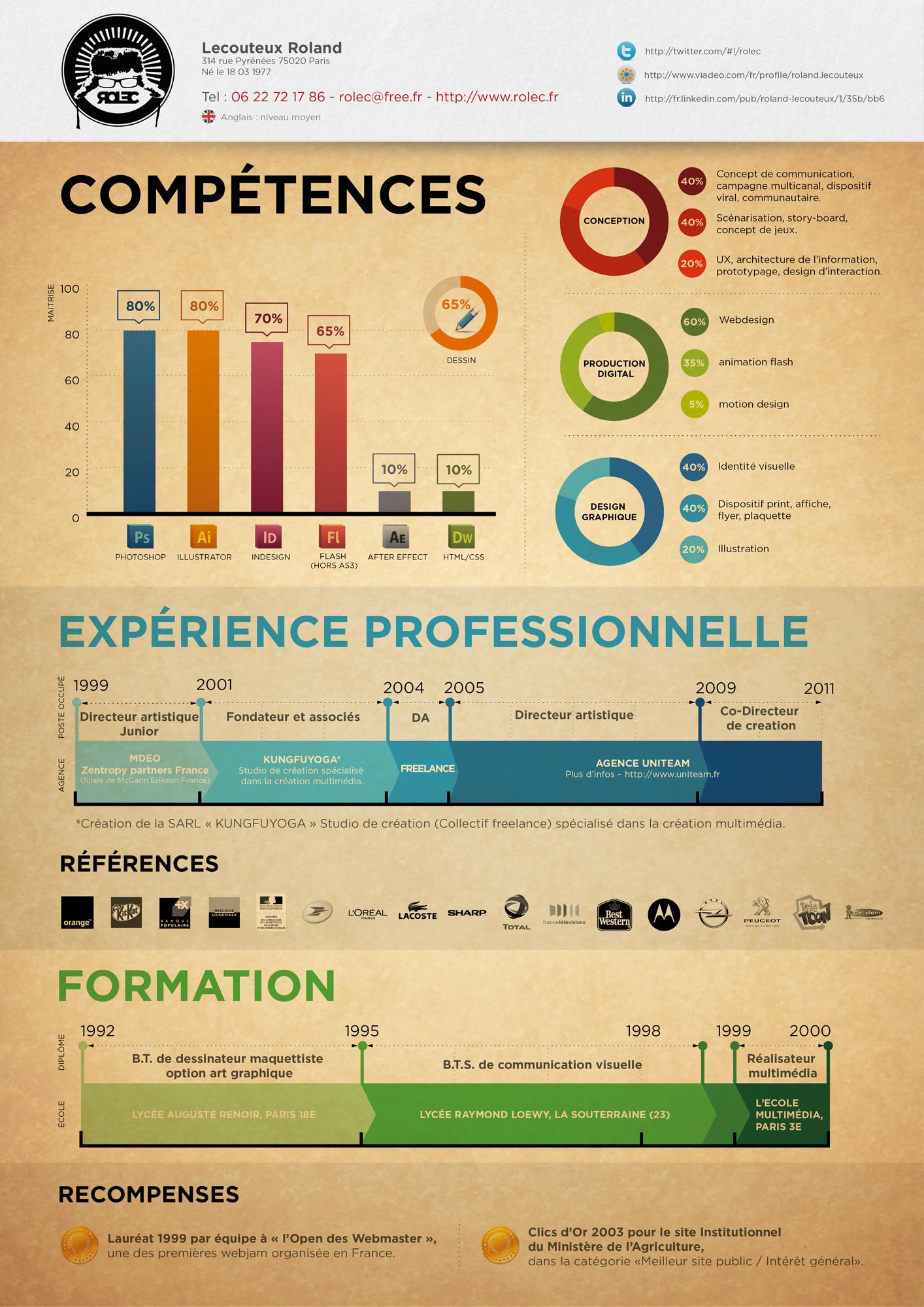 cv infographiste